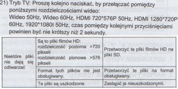 Wakoss DM-533 - problem z rozdzielczo�ci� po HDMI