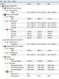 Lenovo ideapad Y580 - Bateria szybko straci�a na mocy.