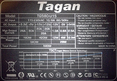 Tagan model: TG580-U15 - Po wymianie dwóch szt. 2SC3320 wyparowały warystory