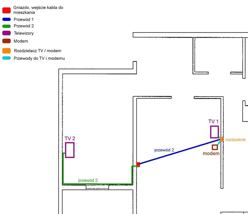 Rozdzielenie sygna�u kabl�wki na 2 TV i internet - INEA