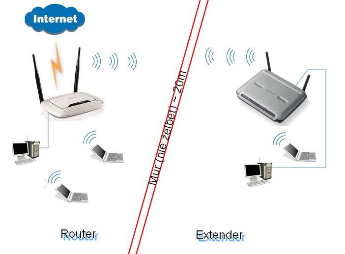 Linksys Wireless-G Broadband Route r - WRT54G