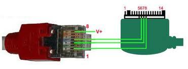 Jak z kabla dku 2 zrobić kabel uart?