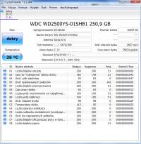 Intel Core - Wysokie użycie CPU