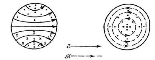 metallic spherical resonator coupling between microstrip
