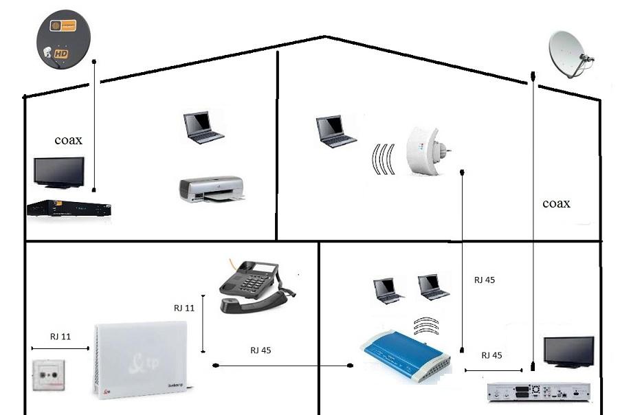Internet CP vs NEO kt�ry wybra�