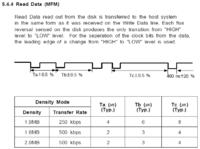 AVR X-Copy Final Step ;) Amiga Floppy Disk Reader