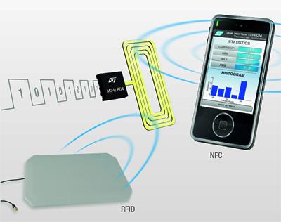 ST M24LR64-R - pami�� EEPROM z interfejsem I2C oraz RFID/NFC