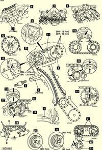 Schemat rozrządu Bmw e46 320i