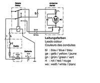 elektryczna antena jak można ją podłączyć?