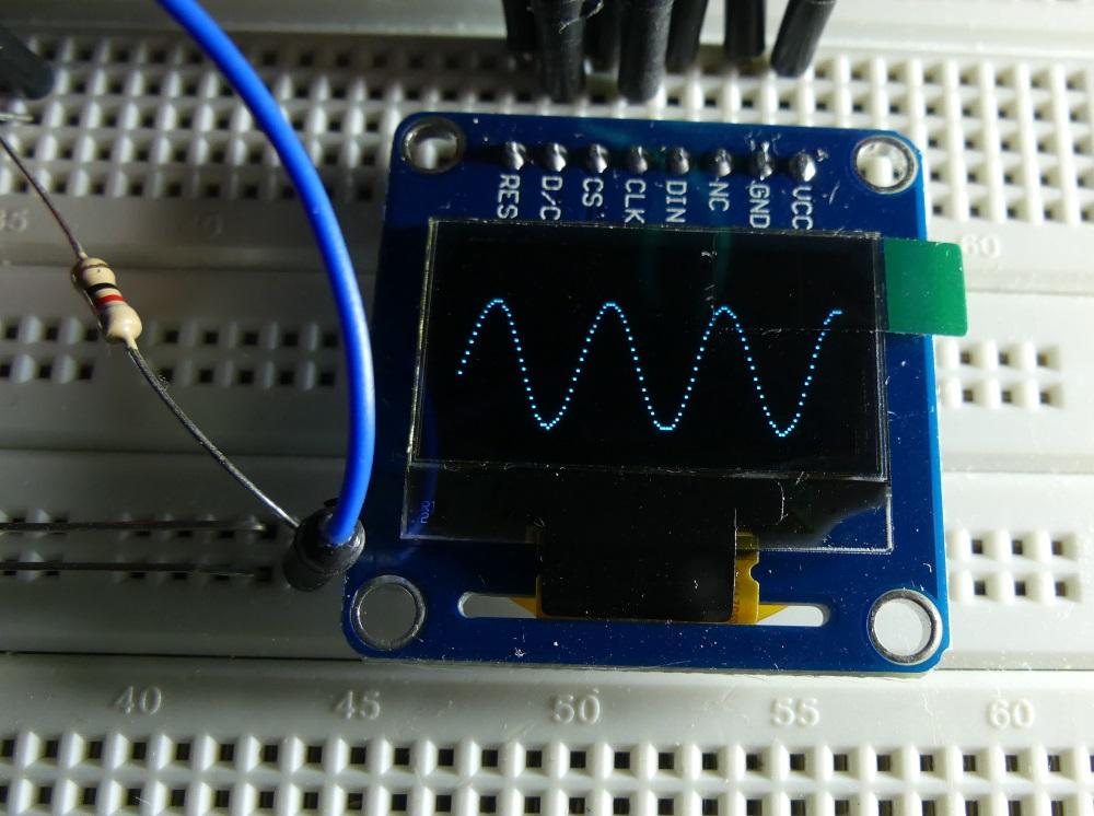 FFT w praktyce z wykorzystaniem ESP32 i Arduino  - elektroda pl