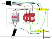 DEHNVentil M TNC 255 - poprawność połączenia