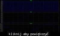 filtr max293 czy max297 do analizatora widma - jak działa?