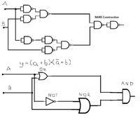 Bramki logiczne budowa wyrazenia za pomoca bramki NAND