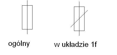 symbole bezpiecznika czy prawidłowy