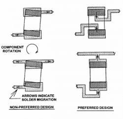 Niuanse projektowania płytek drukowanych - część 6 - dołączanie ścieżek do padów