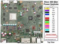 Xbox 360 Slim - Nie w�acza si�, wentylator na pe�nych obrotach
