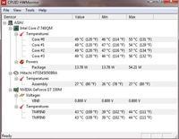 Toshiba A660 17G - Strasznie si� przycina system