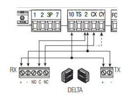 CAME BXV 6 + fotokomórki DTM Flash