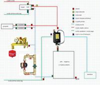 Prosz� o opini�-instalacja CO piec w�glowy z bojlerem (uk�ad zamkni�ty)