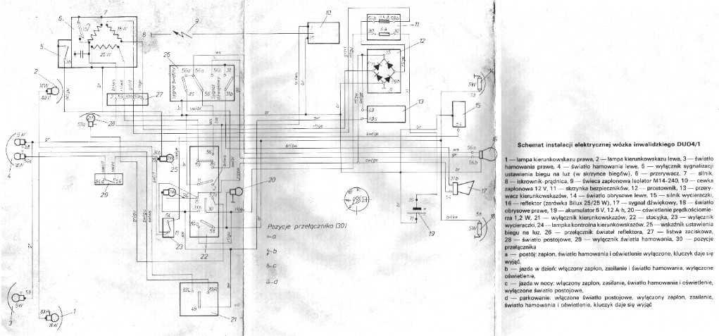 Simson duo 4/1 schemat instalacji