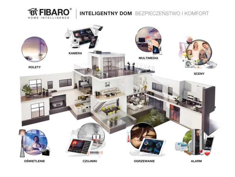 InstalatOn.pl oficjalnym dystrybutorem systemu inteligentnego domu FIBARO