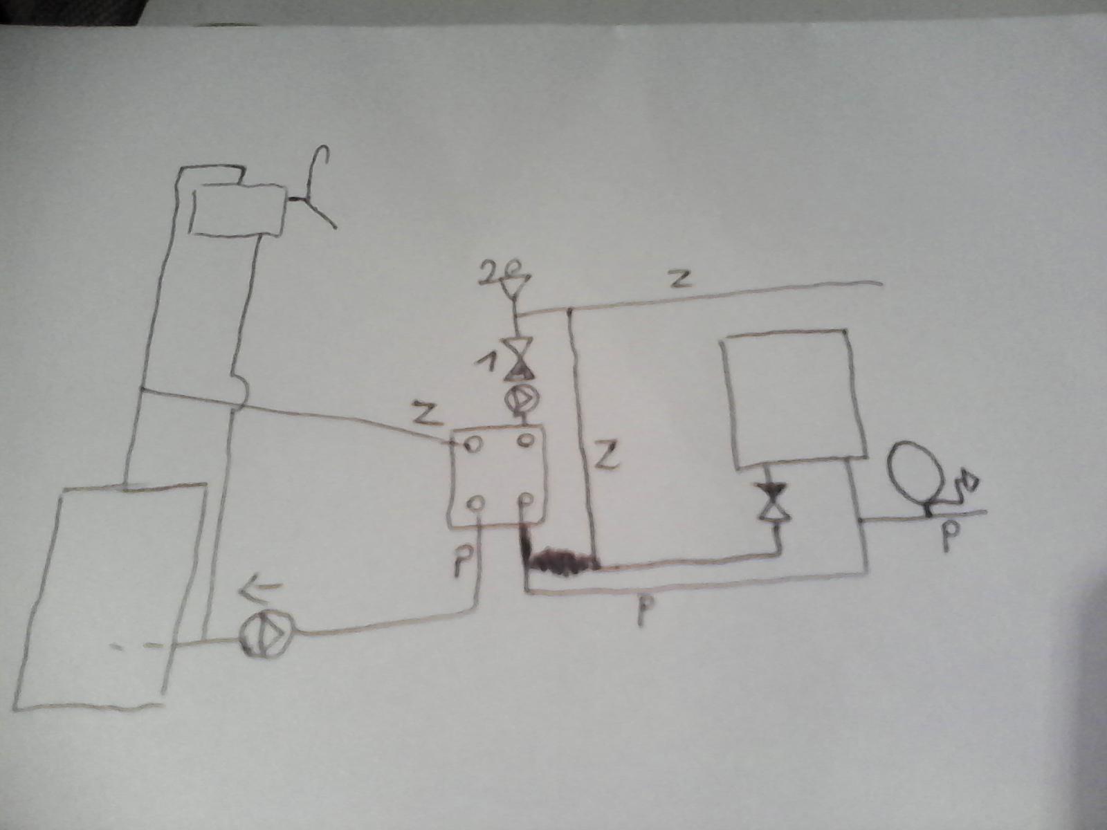 Pomoc - Piec gazowy junkers + piec CO.