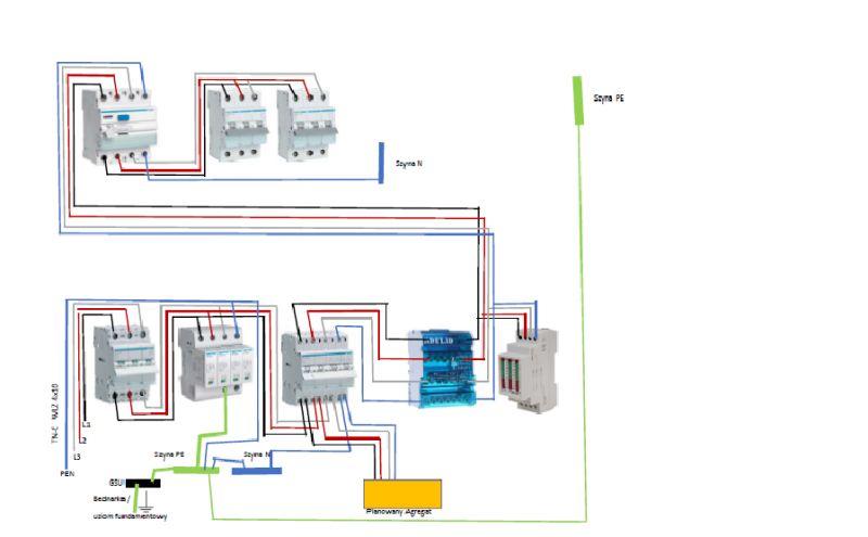 TR i przełącznik sieć agregat