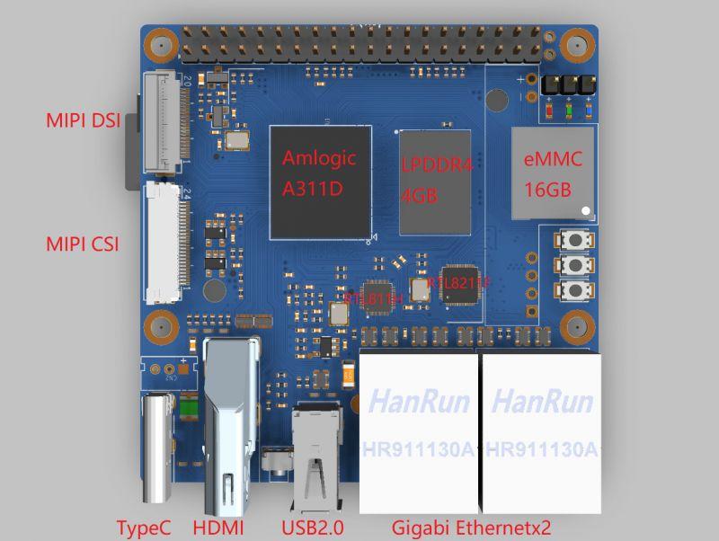 Banana Pi BPI-M2S z Amlogic A311D, dwoma interfejsami GbE, HDMI oraz MIPI