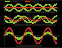 Pomiary w holimpulse - notatki własne.