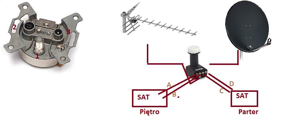 Remont i pod��czenie przewod�w antenowych