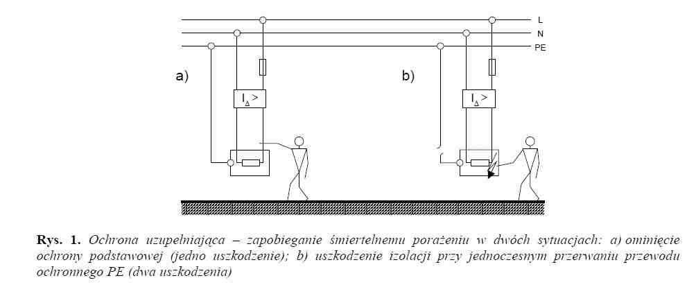 Wy��cznik r�nicowo pr�dowy - pod��czenie przewodu ochronnego