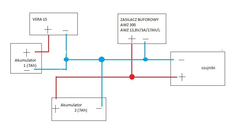 VERSA 15 - czy potrzebne zasilanie buforowe na dw�ch akumulatorach?