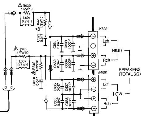 Technics SA-EH550 i BI-Wiring