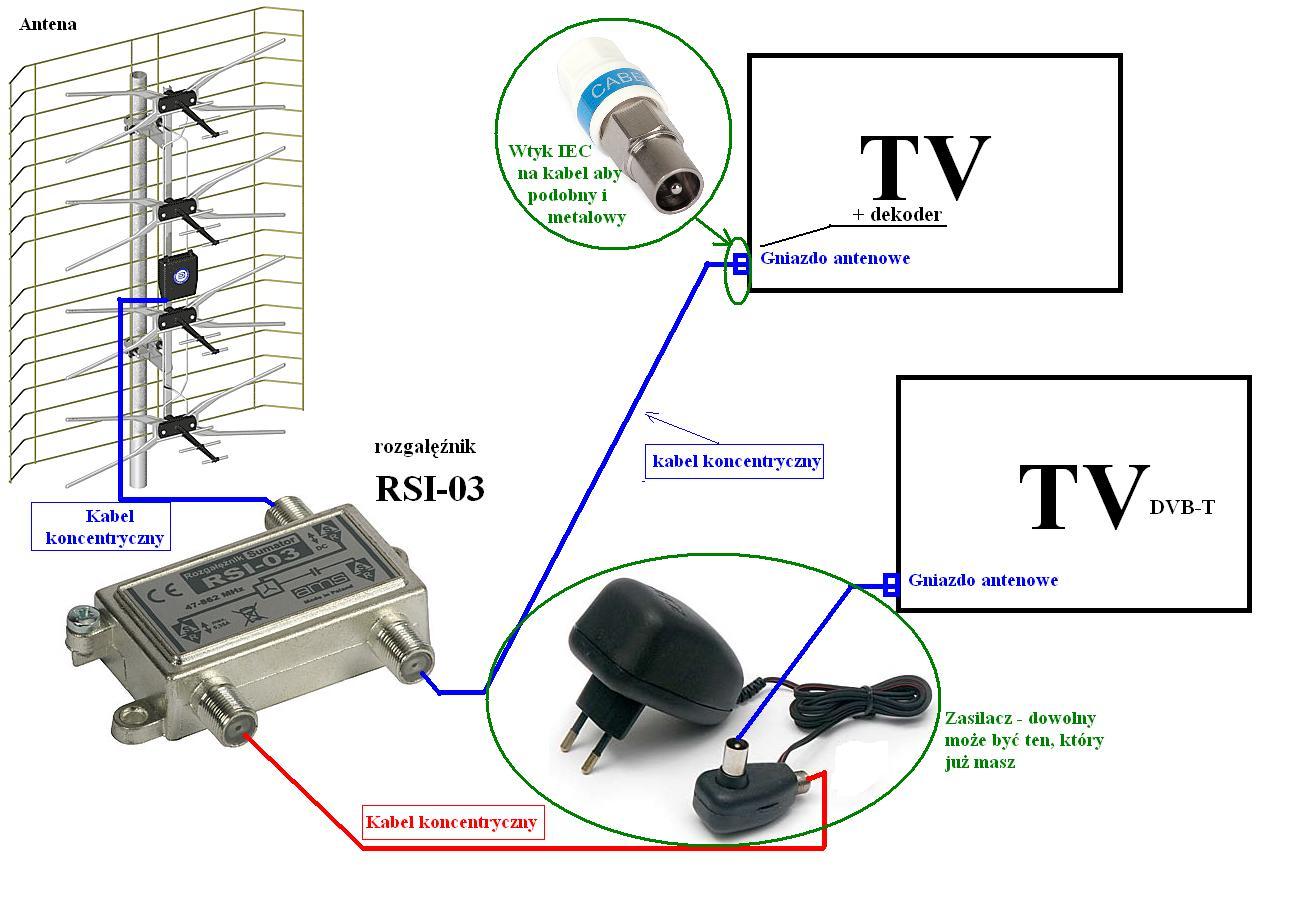 Jedna antena dwa telewiozory