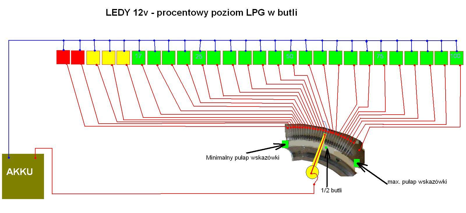 Budowa w�asnego wska�nika poziomu LPG w samochodzie zako�czona ale...