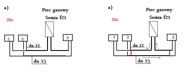 Semia f21 - Nowe centralne ogrzewaie w mieszkaniu