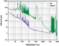 Granice stosowania stabilizatorów LDO: niski zapas napięcia i małe obciążenia