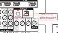 Amplituner Sony STR-DH520 - Radio S�abo odbiera! Jak� kupi� anten�?