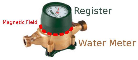 Pomiar zu�ycia wody z wykorzystaniem hallotronu