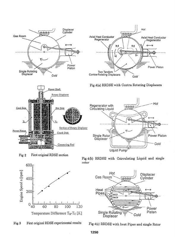Silnik Stirlinga / moje pomys�y i informacje/