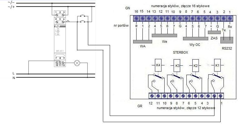 Inteligentny dom na Sterbox czy PLC2011A0