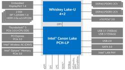 Lenovo S340 - Komputer nie widzi HDMI