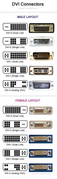 Jaki TV wybrać do świetlicy