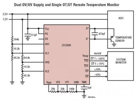 Zintegrowany monitor napi�cia i temperatury.