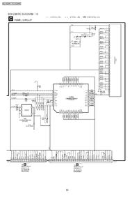 Panasonic SA-AK220 - Brak sterowania z klawiatury