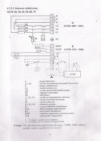Ogrzewacz akumulacyjny IMPROEL DGW30 - uruchomienie