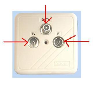 Dniazdo TV, R, DATA0- montarz kabli.