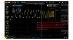Analizator Bodego na STM32F407 z płytki Discovery