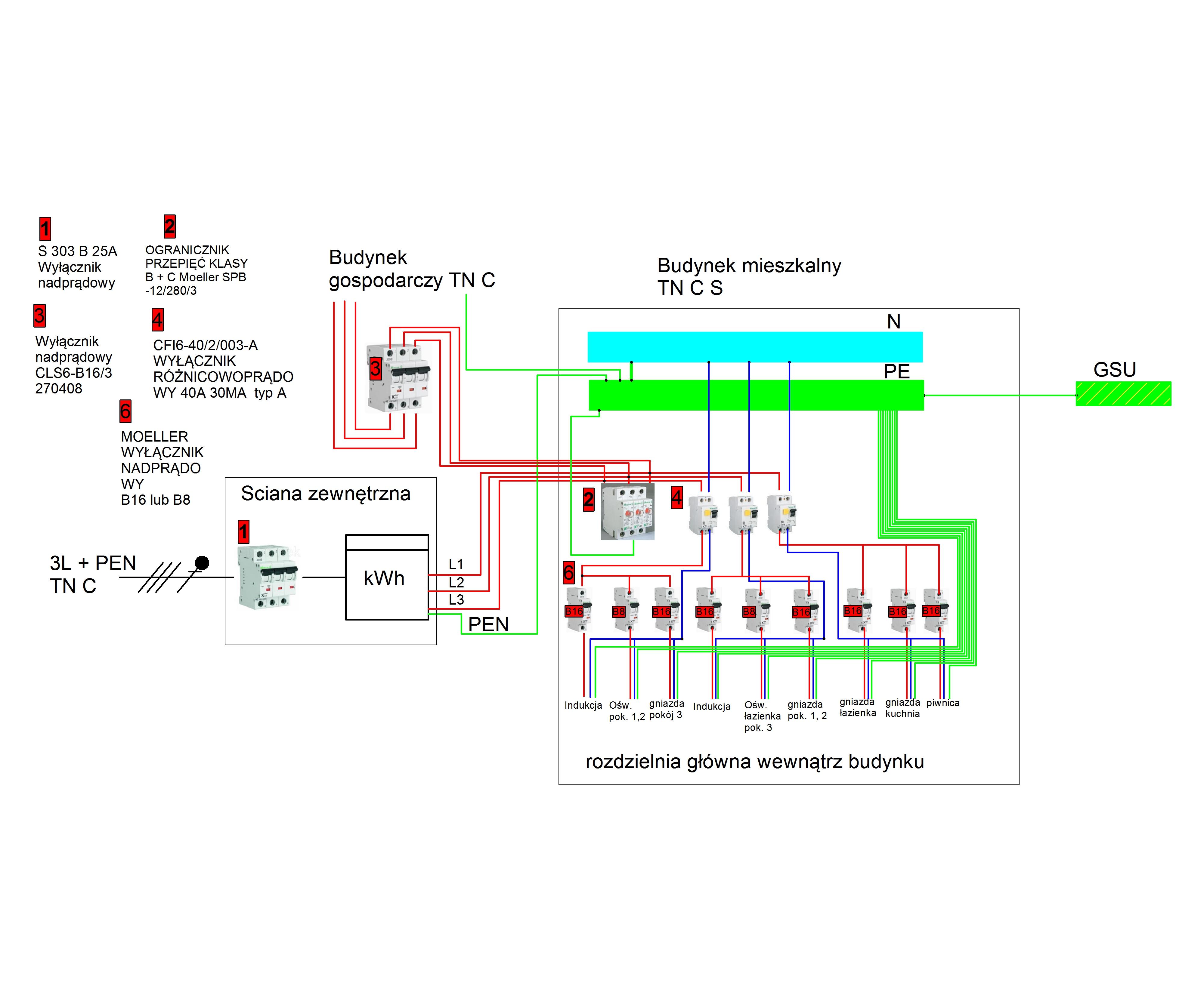 Schemat instalacji TN C na TN C S, ogranicznik przepi��, wy��cznik r�nicowopr�d
