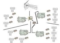 Intalacja zbiorcza - DVB-T w bloku do 40 gniazd, Jakiego wzmacm.., sprzętu użyć?